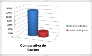 gráfico_comparativa